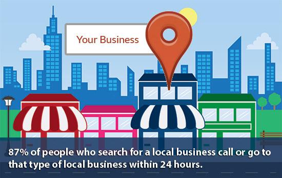 Dịch vụ xác minh google business